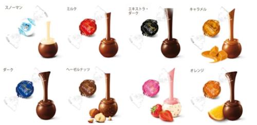 リンツチョコレートリンドール種類