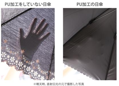 PU加工された日傘